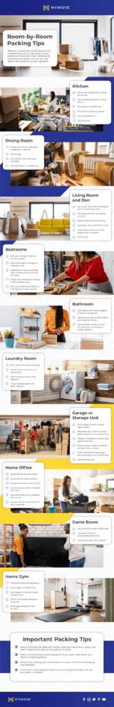 Infographic showing how to pack room by room