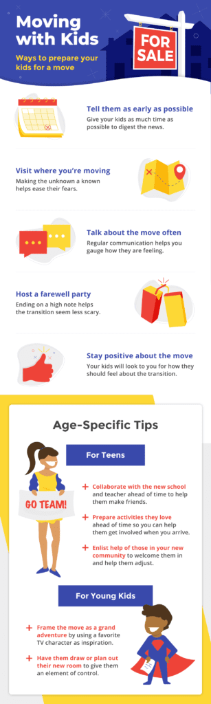 How to prepare your kids for a move, step by step.