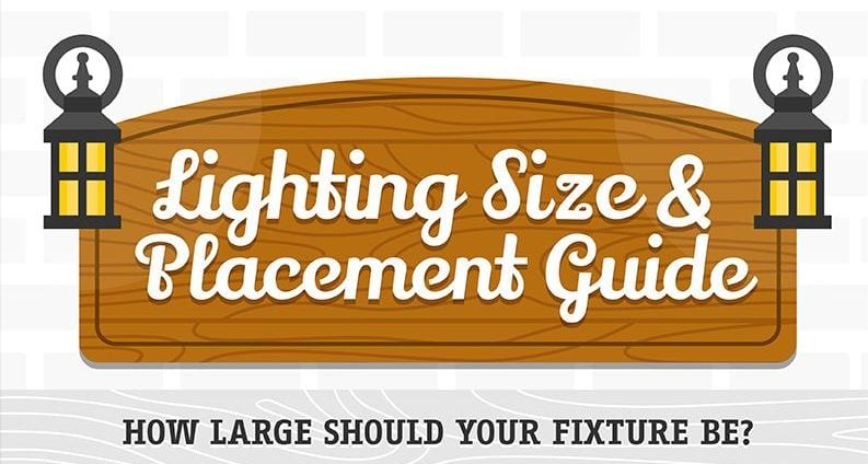 lighting guide practical inforgraphic