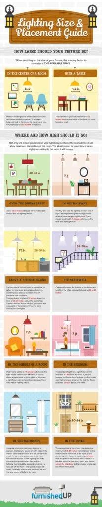 lighting guide