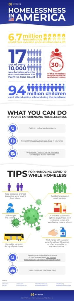 homelessnes resources infographic