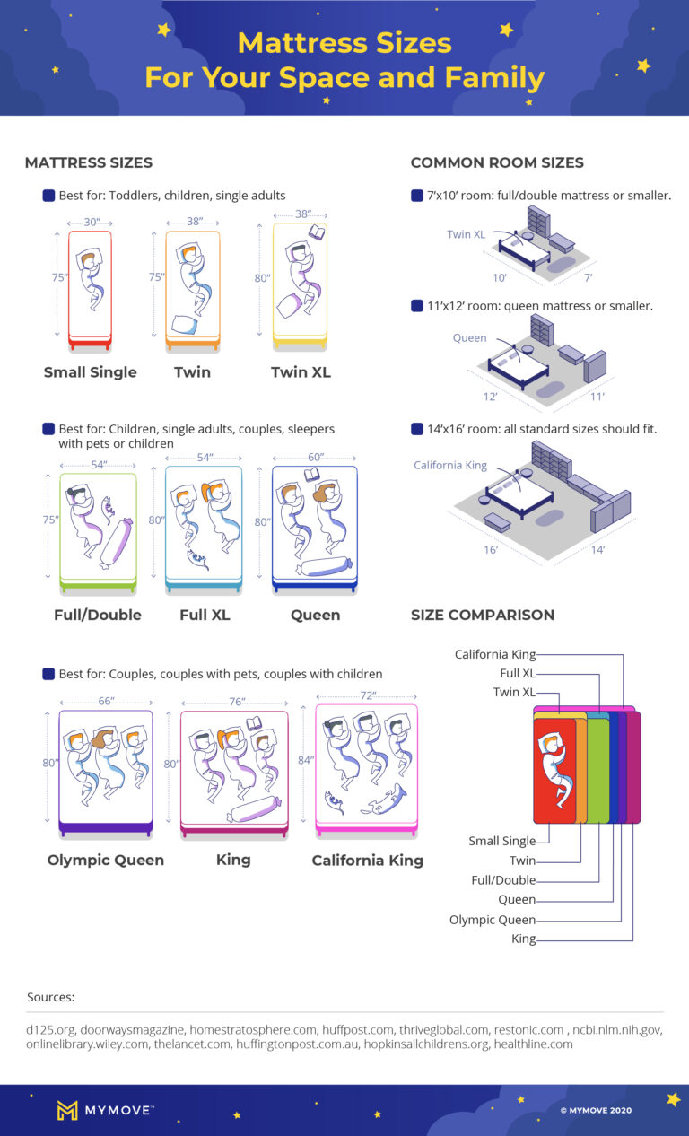 Bed Sizes And Dimensions For The Perfect Mattress Fit Mymove