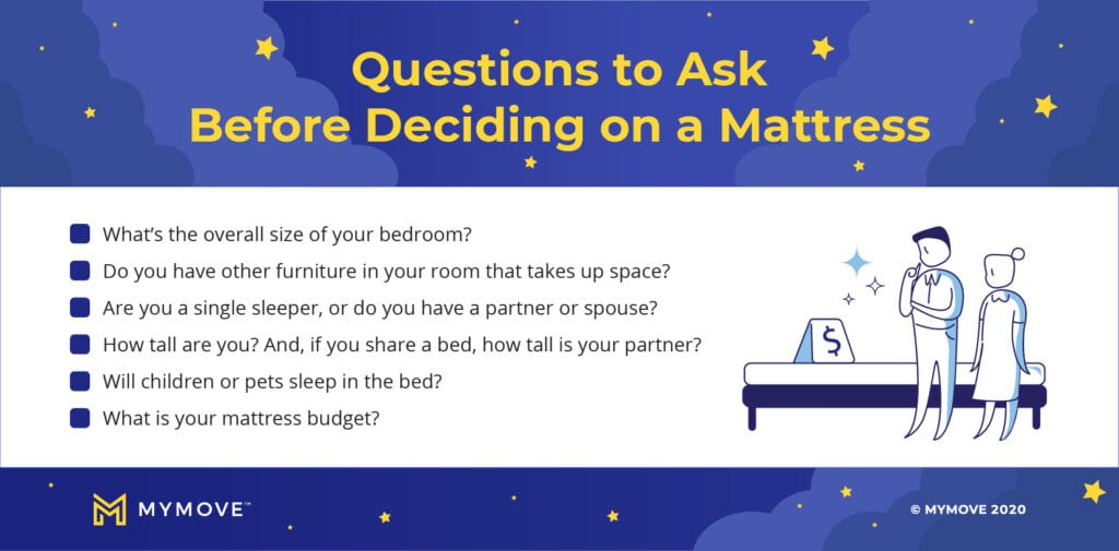 Questions to ask before choosing a mattress size, drawing of people considering a mattress