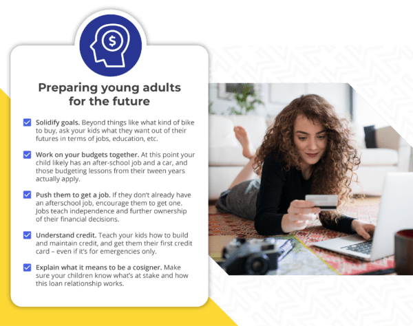 """info-graphic showing """"preparing young adults for the future"""""""