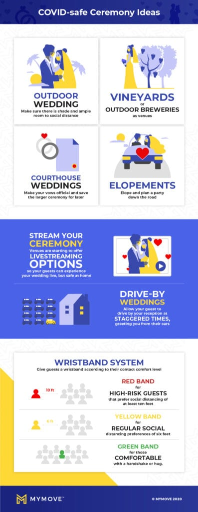 COVID-safe wedding ceremony ideas